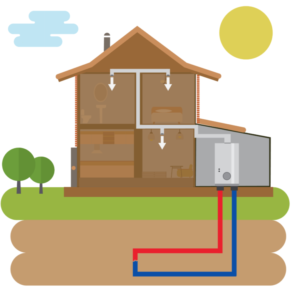 A color diagram of a house and hot cold pipes flowing from the ground into a geothermal heating system